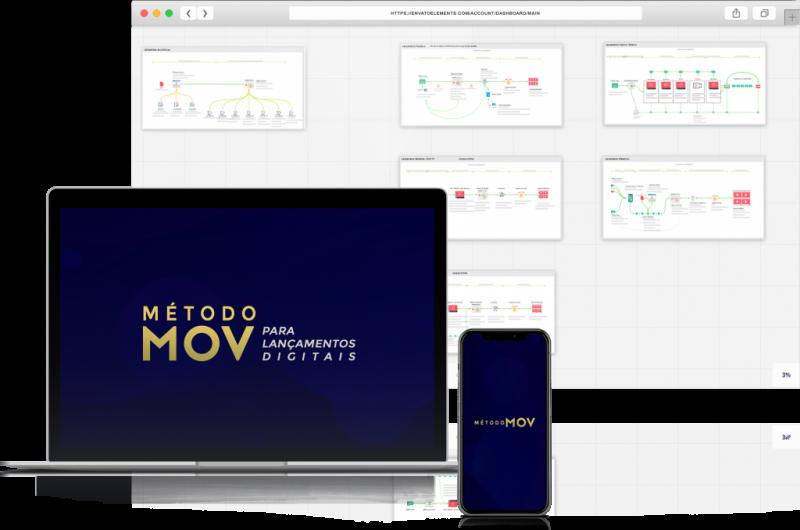 Método MOV - mockup
